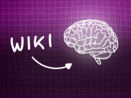 wiki: Wiki brain background knowledge science blackboard green light