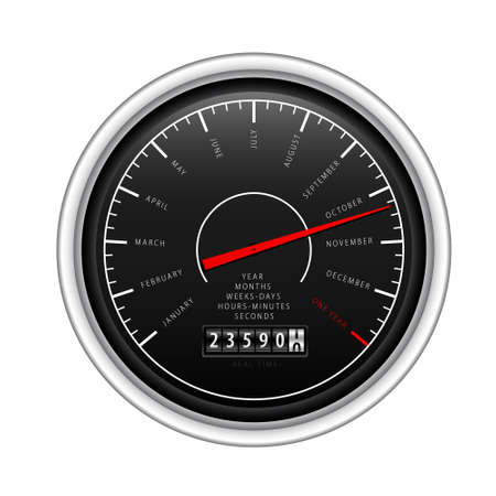 accelerating: New Year Classic Speedometer on white
