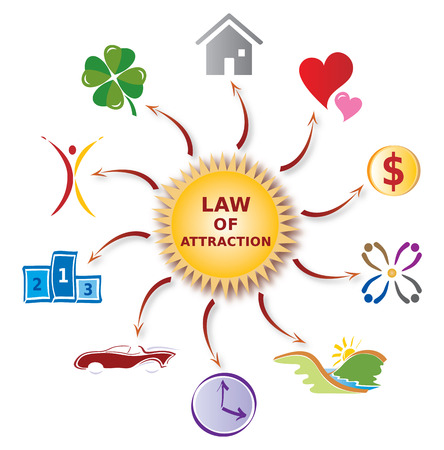 Illustration Law of Attraction - Various Icons