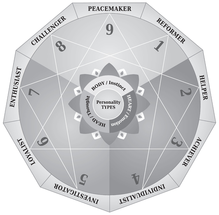personality: Enneagram - Personality Types Diagram - Testing Map in Gray Tones with Mandala.
