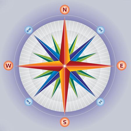 Rosa de los Vientos Ilustración Compass en colores múltiples
