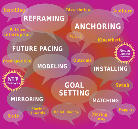 NLP Word Cloud - Coaching Techniques and Tools for - Dialog Boxes