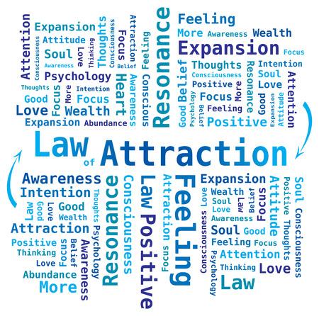 Law of Attraction Engels Taal - Word Cloud vorm in blauwe kleuren