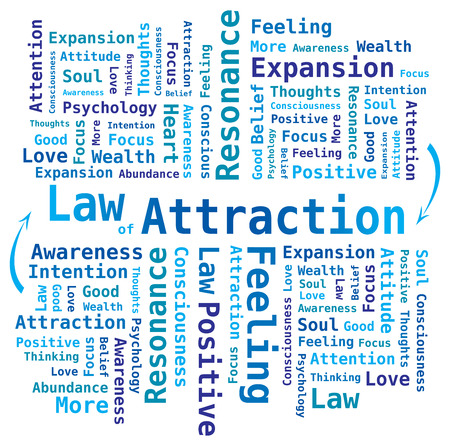 Law of Attraction English Language - Word Cloud Shape in Blue Colors Illustration