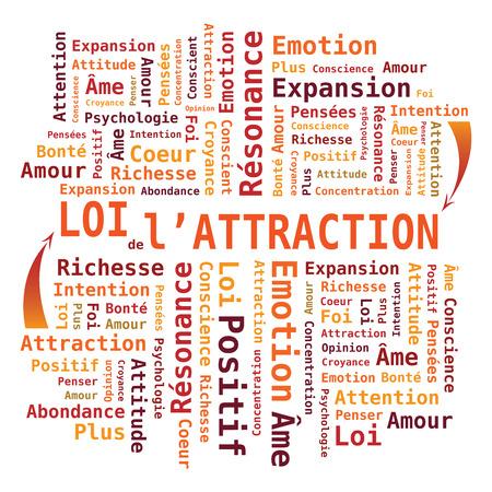 Loi de l'Attraction Français Langue - Forme Word Cloud en orange Couleurs