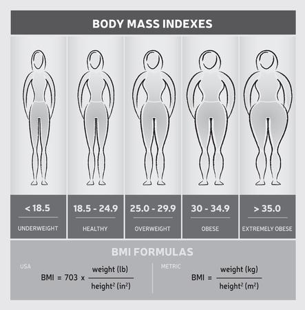 Hombres peso ideal formula