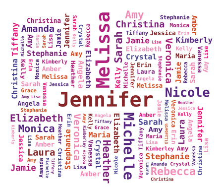 Word Cloud Women's Names.
