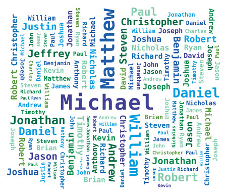 Word Cloud Men's Names - Blue and Green Colors