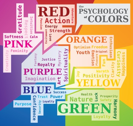 The Psychology of Colors Word Cloud showing the Meaning of Colors