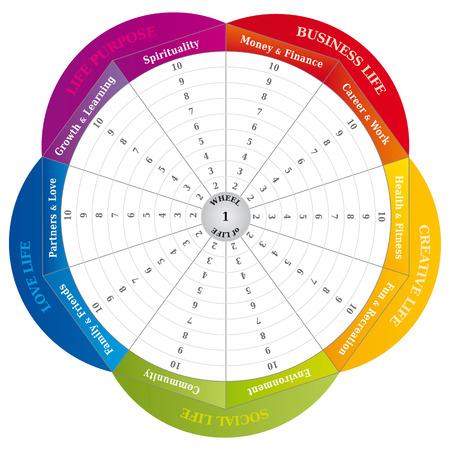Kółko Życia Diagram, Coaching Narzędzie w Kolory Tęczy Ilustracje wektorowe