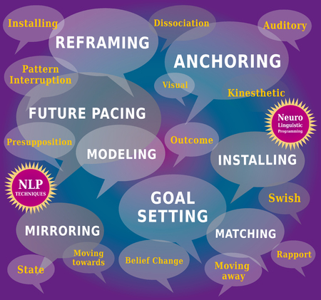 NLP Word Cloud, Techniques and Tools for Coaching in Dialog Boxes Иллюстрация