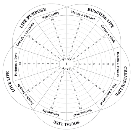 Wheel of Life - Diagram - Coaching Tool in Black and White