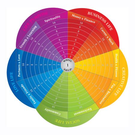 Wheel of Life - Diagram - Coaching Tool in Rainbow Colors Stock Vector - 106732987