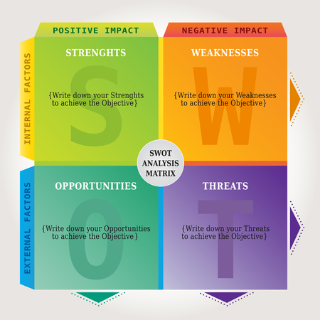 Matrix SWOT Analysis Chart - Marketing and Coaching Tool in Multiple Colors Illustration