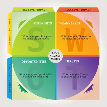 Matrix SWOT Analysis Chart - Marketing and Coaching Tool in Multiple Colors - English language Illustration