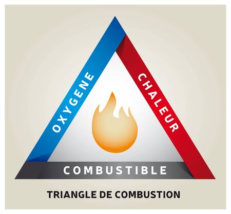 Fire Triangle Illustration - Chemical Reaction Model - French Language