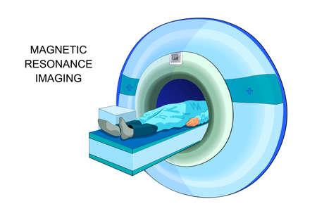 imaging: illustration of the procedure magnetic resonance imaging