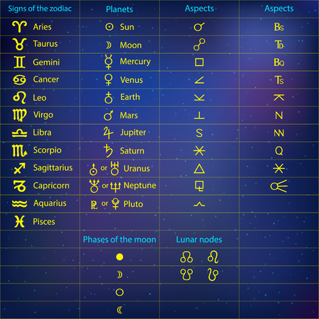 moon phases: Zodiac signs. Planets. Aspects. Moon phases on star sky. Vector.