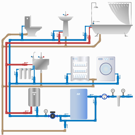 Vector image of the water supply and sewerage system in the house.