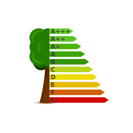 Ratings of energy consumption and impact on nature. Vector illustration on white background.