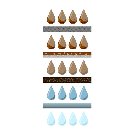 Icon stages of water purification through a variety of filter. Vector illustration on white background Иллюстрация