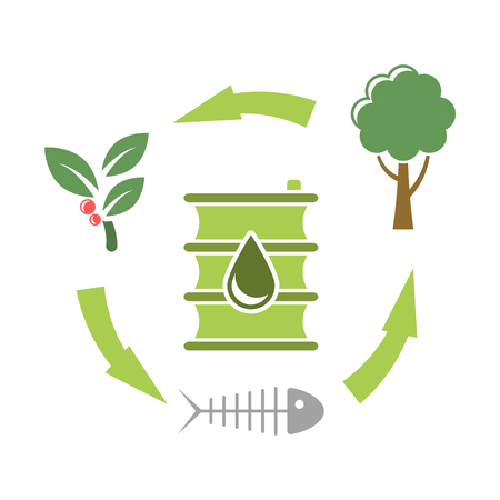 Icon biofuel production. Waste recycling process. Vector illustration on white background