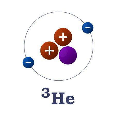 Helio 3. La estructura del átomo. Vector sobre fondo blanco