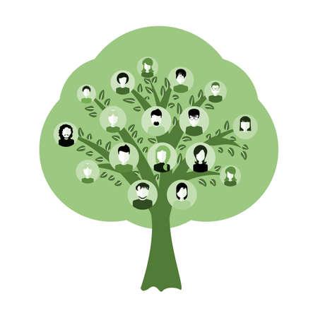 Árbol genealógico de la familia con avatares aislados sobre fondo blanco. Árbol genealógico para la ilustración de los ancestros del adn
