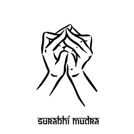 Surabhi mudra. Hand spirituality hindu yoga of fingers gesture. Technique of meditation for mental health.