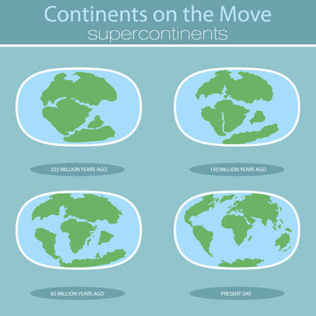 subduction: Tectonic Plates on the planet Earth. modern continents and tectonic plates infographics Set of icons Earth