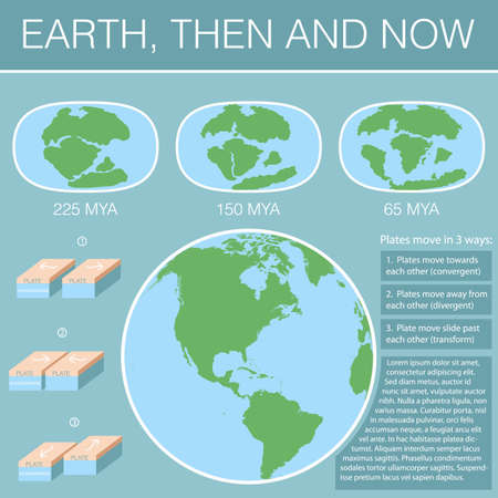 continental: Tectonic Plates on the planet Earth. modern continents and tectonic plates infographics Set of icons Earth