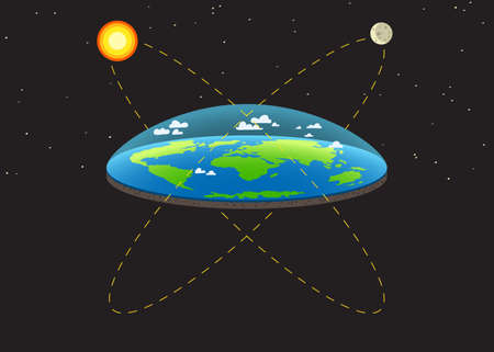 acts: Flat planet Earth concept illustration with planet and arrows that shows how force of gravity acts on Flat Earth Earth like a dish old vision of Planet.