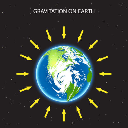 Gravitation on planet Earth concept illustration with planet and arrows that shows how force of gravity acts on Earth realistic vector of Earth Earth in space, Earth on black, Earth from distance Stock fotó - 63478507