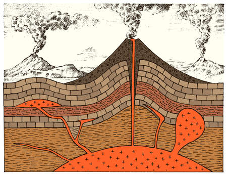 Cross section of a volcano. Engraved mountains. hand drawn geology vintage style. Crater and magma chamber, cone and lava flow, main vent and pipe. Banque d'images - 97352005
