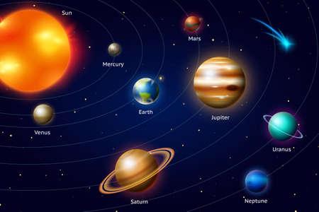Pianeti del sistema solare. Via Lattea. Spazio e astronomia, l'universo infinito e la galassia tra le stelle del cielo. Educazione e scienza nel mondo. Sfera Marte Venere Sole Terra Giove.