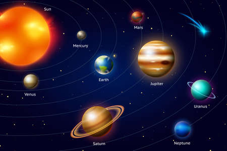 Planets of the solar system. Milky Way. Space and astronomy, the infinite universe and the galaxy among the stars in the sky. Education and science in the world. Sphere Mars Venus Sun Earth Jupiter. Фото со стока - 114497251