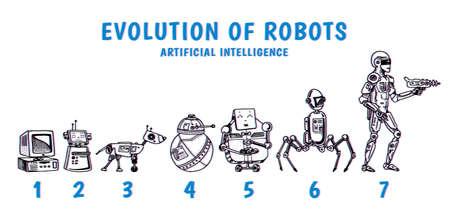 Evolución de la tecnología y los robots. Etapas de desarrollo de los androides. Concepto de inteligencia artificial. Tecnología futura dibujada a mano. Bosquejo monocromático grabado vintage.