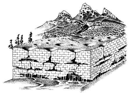 Lithosphäre und die Struktur der Erde. Erde und Kalkstein. Geographie Geologie Hintergrund. Schichten von tektonischen Platten. Das Schema der Bewegung der Kontinente und der Bildung von Bergen Vektorgrafik