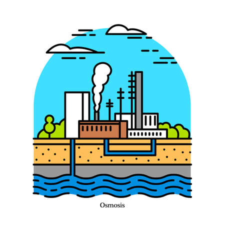 Centrale osmotica, energia blu. Gradiente di salinità Centrale elettrica o stazione di generazione elettrica. Icona di edificio industriale. Fonti ecologiche di elettricità ed energia Vettoriali