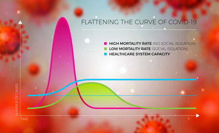 COVID-19 Infographic Design of Flatten the Curve for 2019-nCOV Coronavirus with Virus Cell on Light Background. Vector Illustration with Chart of Flatten the Curve with Protective Measures.