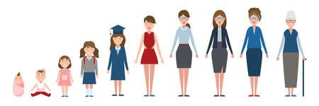set Età della donna. Le varie fasi della vita. sviluppo femminile da bambino alla nonna. personaggi dei cartoni animati isolati. Vettoriali