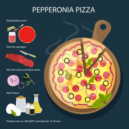 pepperoni pizza: Pepperoni pizza recipe. Fast food meal. Pizza with cheese, tomatoes, salami, onion and more. Hot and fresh snack.