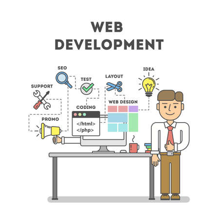background next: Web development concept. Businessman standing on white background next to table with computer. Idea of coding and programming.