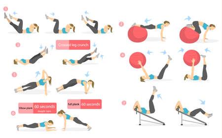 Abs trening dla kobiet. Kobieta w stroju sportowym robi abs ćwiczenia w siłowni. Wszystkie rodzaje treningu brzucha. Ilustracje wektorowe