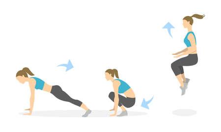 Burpees 흰색 배경에 전신 운동. 건강한 생활. 지구력을위한 운동. 일러스트