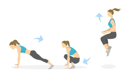 young woman legs up: Burpees exercise for whole body on white background. Healthy lifestyle. Workout for endurance.