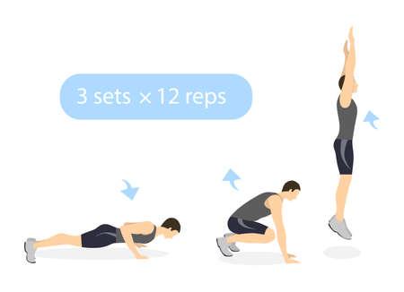 Burpees 흰색 배경에 전신 운동. 건강한 생활. 지구력을위한 운동. 남성 운동.