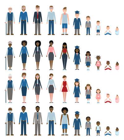 Ensemble de grandir évolution sur fond blanc. Toutes les étapes de grandir du bébé à des vieillards.