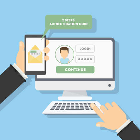 Dos pasos de autenticación en el equipo. Nombre de usuario y contraseña. Verificación con sms en smartphone.