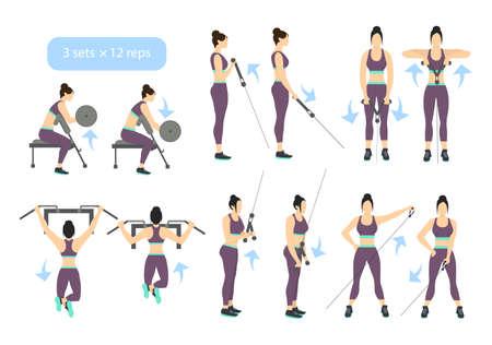 팔 운동 흰색 배경에 설정합니다. 여성 운동. 삼두근, 팔뚝 강도.